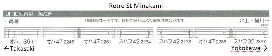 Retro_SL_Minakami.jpg